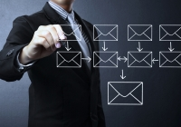 E-mail marketing 2014 – firmy wydadzą ponad 137 mln