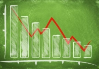 Małe firmy w I połowie 2015: spadki i rozczarowania